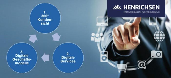 header_digitale_strategie_wp
